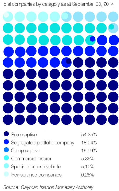 firms-by-category.jpg