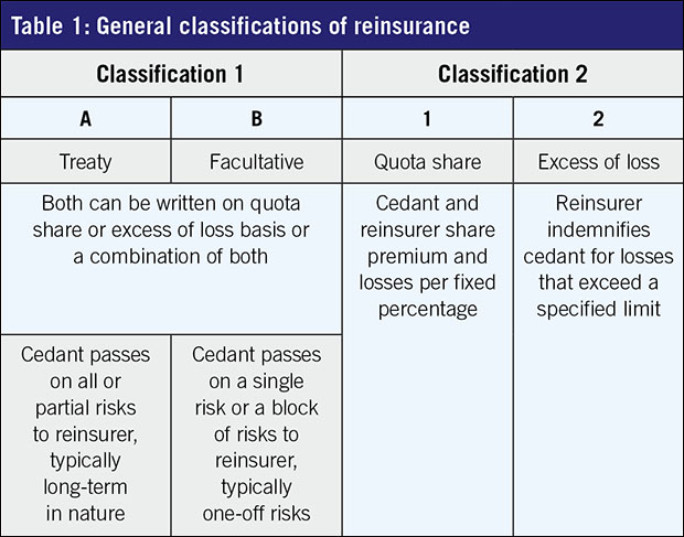 table1_generalclassifications.jpg